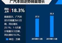 雅閣銷量翻番/混動漲勢更喜人 廣汽本田累計銷量破32萬