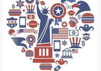 美國移民——職業簽證、親屬簽證以及其他簽證詳解|美新移民