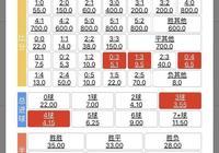 週一001:阿根廷女足VS日本女足分析