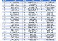 中國醫科類大學的排名情況如何,各有什麼特色?