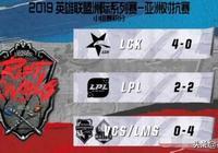 缺少了UZI的洲際賽,LPL下路組合集體被LCK軍訓,IG能否保留住LPL賽區的榮譽!你怎麼看?