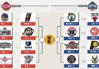NBA季後賽?