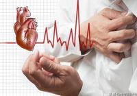 心血管疾病的症狀 身體出現這幾種情況要警惕了