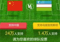 為什麼中國隊和烏茲別克斯坦比賽中有那麼多人支持烏茲別克斯坦?