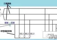 作為電工的你零線、地線分得清楚嗎?不見得吧!