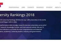 2018年泰晤士報大學排名:日本大學排名