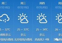 石獅今日天氣:小雨轉中雨!注意:接下來進入颱風主汛期