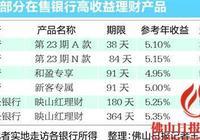 銀行理財產品收益率走高 老股民棄股投理財