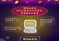 聯想紅六月勢不可擋,ThinkPad品牌日鉅惠出征!