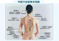 """一套""""穴位保健操"""",它集養生、健身……於一體,調節人體陰陽平衡"""