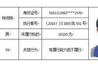 """家住成都成華區熊貓大道的注意了!這個""""老賴""""你可能認識,見到請舉報!"""