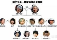 明治天皇15個孩子夭折11個,為啥還堅持近親結婚?原因很無奈