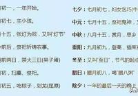 老師熬夜整理:中華民族傳統文化知識,很全面,值得為孩子收藏!