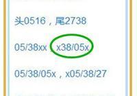 七星彩第17096期,愛我彩定位規律分析參考,上期中中間定位