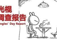 中國的光棍多嗎?以後結不了婚的人該怎麼辦?