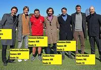 米蘭傳奇再聚首!6人相加17個意甲12個歐冠冠軍
