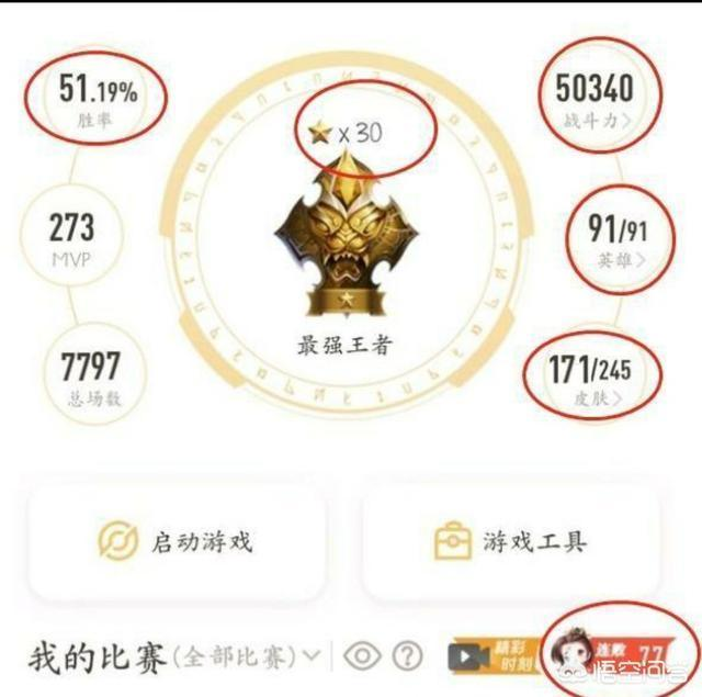 王者榮耀巔峰賽77連跪,成史上分數最低玩家,網友:反向衝分!你怎麼看?
