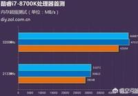 玩遊戲16g3200頻率的ddr4和32g2400頻率的ddr4該怎麼選擇?