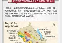 紅酒世界連環話:關於納帕谷產區,你至少要知道這些!