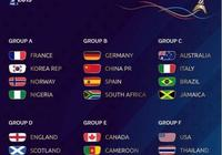 女子足球世界盃哪個國家實力最強?最後奪冠的國家最有可能是哪幾個?