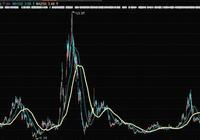 京東方A,就是股市的一面照妖鏡!