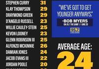"""勇士隊下賽季13名球員平均年齡只有24歲,""""小學生""""庫裡31歲成隊內最老,如何評價?"""