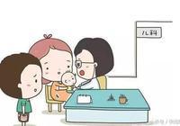 哪些孕婦需要做唐氏綜合症的篩查?