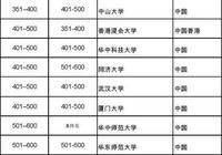 南京大學比浙江大學強多少?