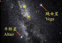牛郎星與織女星相距多遠?