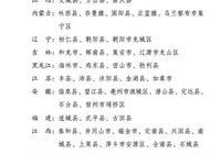 河南這10個縣市被看上了,將被列為試點 看看有你家鄉嗎?