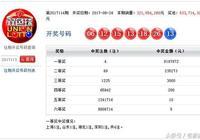 雙色球開獎:4注918萬一等獎開出 上海山東湖北深圳各得一注