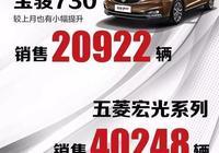 上汽通用五菱九月的銷量-還差一個SUV銷量冠軍