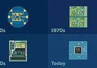 量子計算機:我的出現將會使超級計算機徹夜難眠