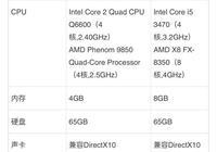 戴爾R1605S能玩GTA5嗎?