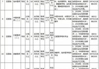 昌平事業單位招聘181人