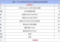撿漏!3500元高特效吃雞apex英雄遊戲組裝電腦清單