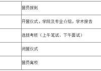 武漢大學資源與環境科學學院2017年暑期夏令營活動通知