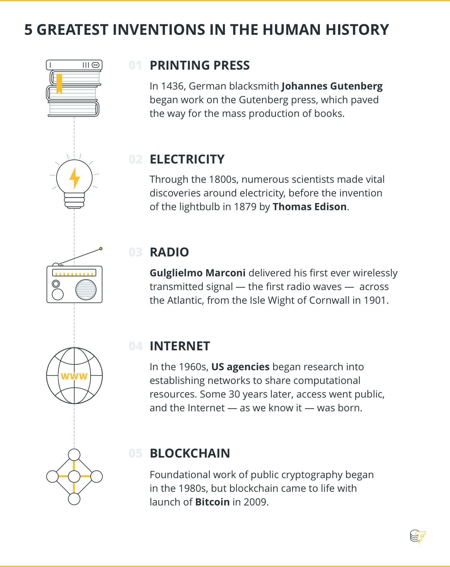 加密貨幣+區塊鏈它們將成為人類歷史上最偉大的發明