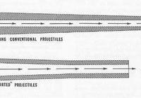 反坦克炮領域的騷操作——錐膛炮