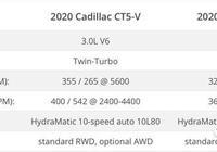 求引進!凱迪拉克CT4-V和CT5-V介紹