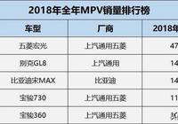 2018年全年MPV銷量排行榜:排行榜前五僅一款合資車型登榜