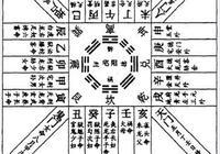 李淳風的很多書籍都失傳了,但是有一本卻一直流傳到了清朝