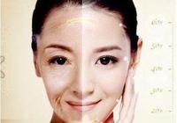 為什麼皮膚科醫生皮膚那麼好?