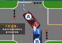 駕車掌握的怎樣轉彎,會讓你方便許多!