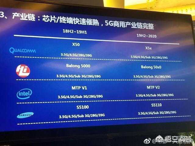 蘋果6代支持5G網絡嗎?