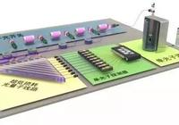 光量子計算機是什麼?它能賽過超級計算機?