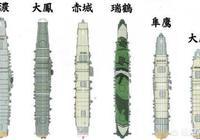 日本有能力建造10萬噸級航空母艦嗎?為什麼?
