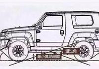 離地間隙最高的轎車,轎車最小離地間隙排名