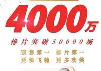 《飛馳人生》預售票房破4000萬領跑春節檔,賽車手的速度果然快!