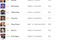 2017年福布斯中國十大富豪排行榜